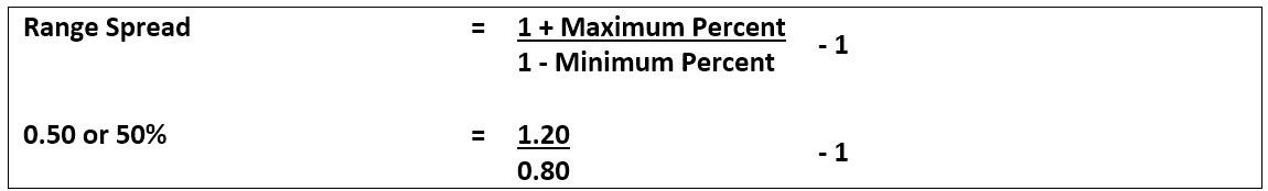 Common Compensation Terms & Formulas - Updated | ERI Economic